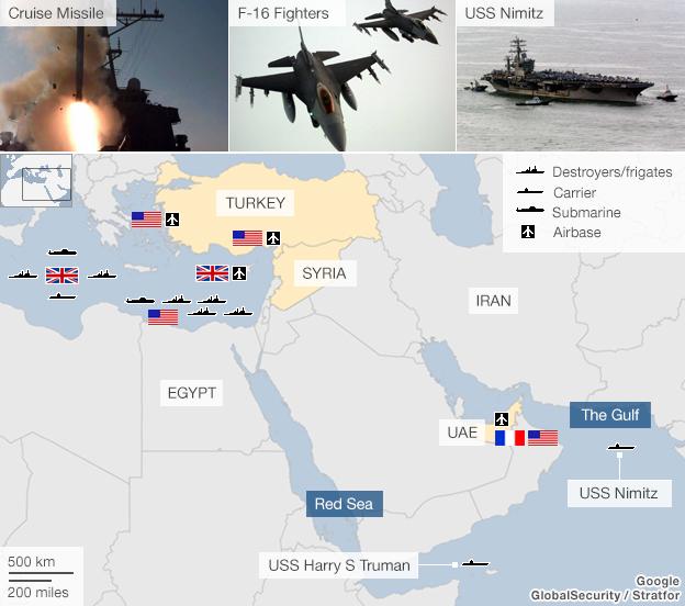 Siria Harta Nave