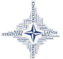 Presa militara NATO