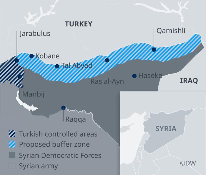 Turcia in Nordul Siriei